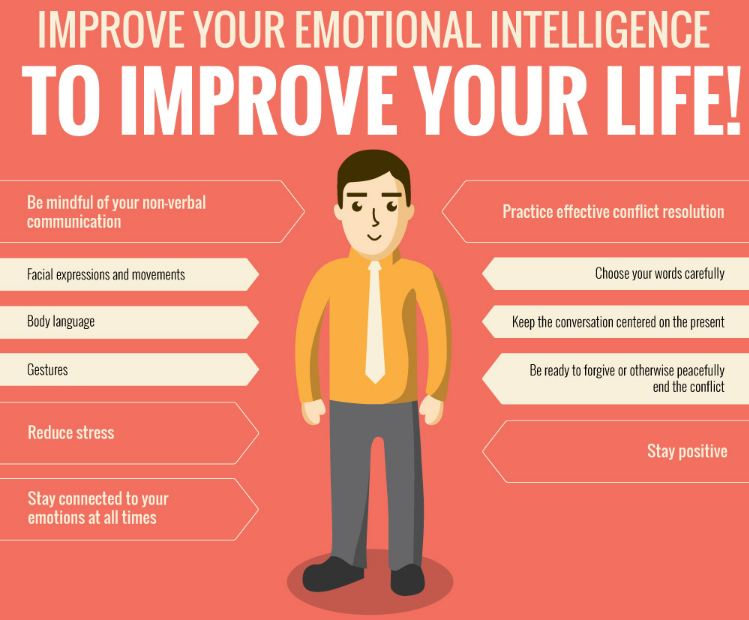 Why Students Need Emotional Intelligence?